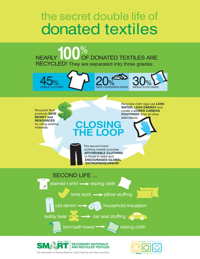 infographic_clothescause